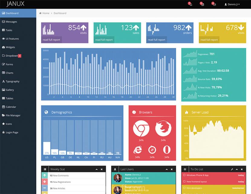 Boostrap] JANUX - Free Responsive Admin Dashboard Template - Free ...